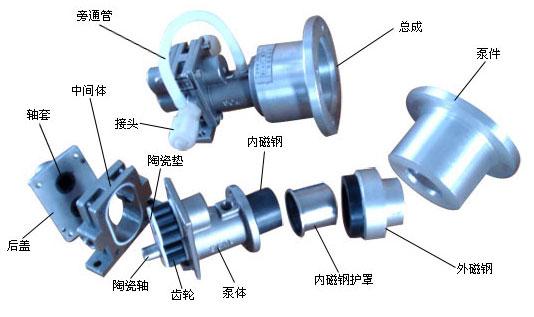 配有交流变频器或直流调速器可实现定量输送